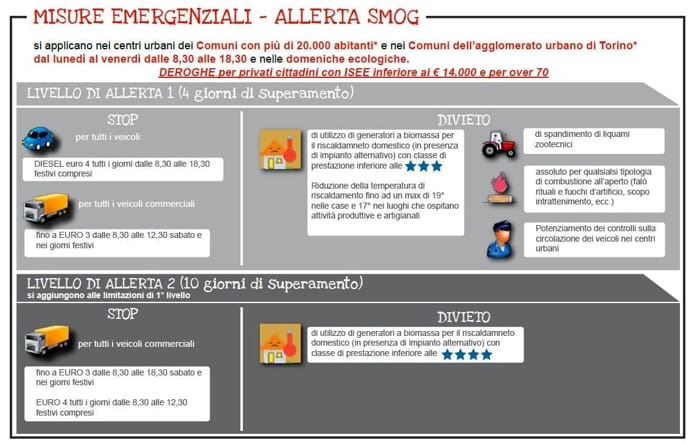 2019-10-01 10_21_35-Infografica_misure_antismog_2019_2.pdf - Adobe Acrobat Reader DC-2